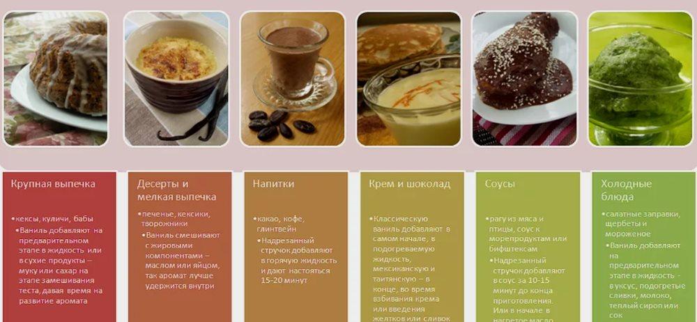 Советы по ванили