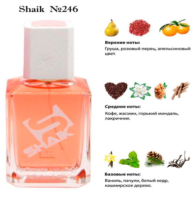 Розовый перец использование в парфюмерии