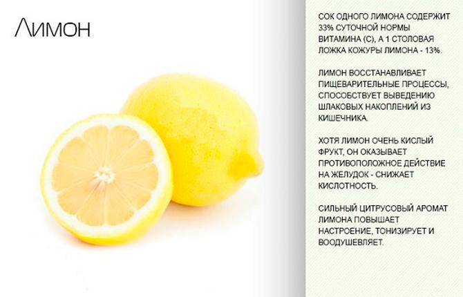 Противопоказания к лимону