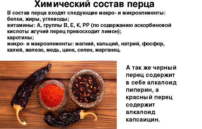 Химический состав черного перца